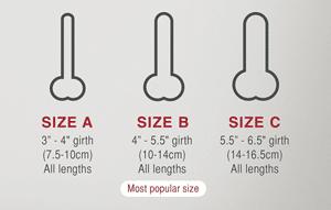 Topic, Diy penis masturbation machines