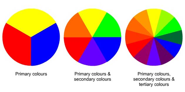 Chosing The Right Color – Color Pilot Or Color Riot