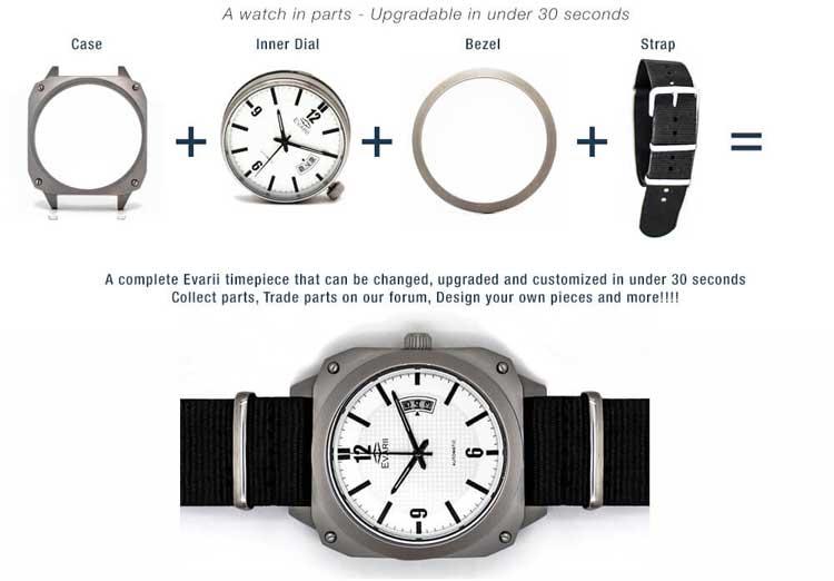 Evarii Modular Watches – Customizable Watch – Kickstarter
