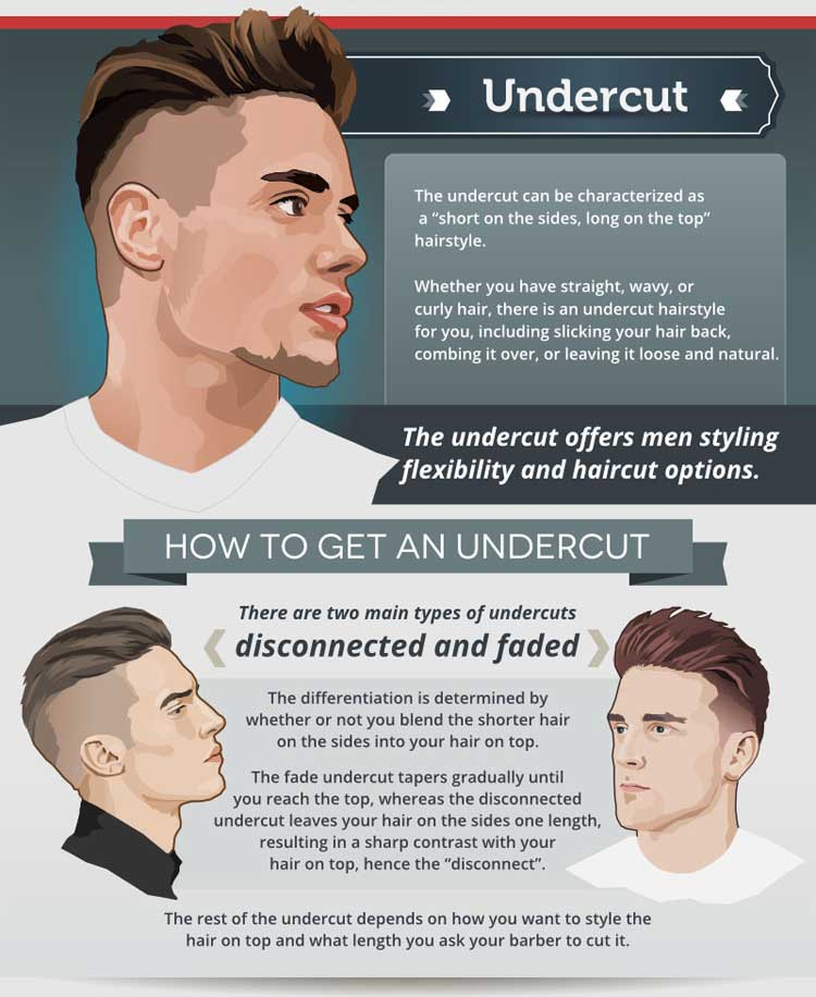 popular-hairstyles-for-2016-2