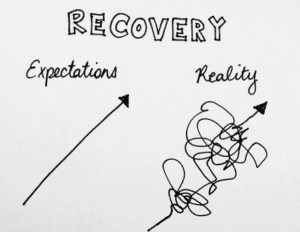 Recovery - Expectations and Reality | Ein Bild sagt mehr als tausend Worte.