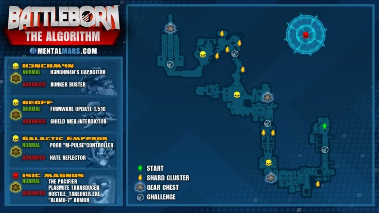 Battleborn Story Mission - The Algorithm Overview Map