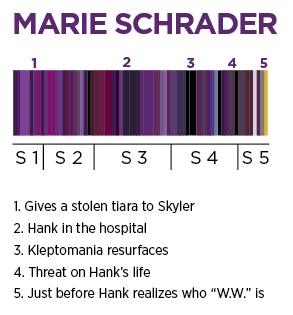 I colori di Marie