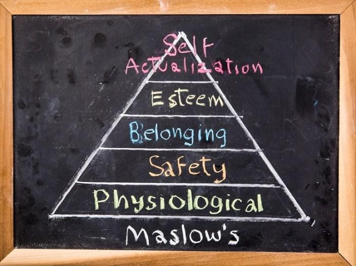 profissões do futuro - Pirâmide de Maslow
