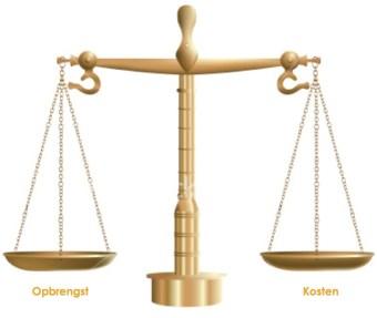 Afbeeldingsresultaat voor weegschaal balans