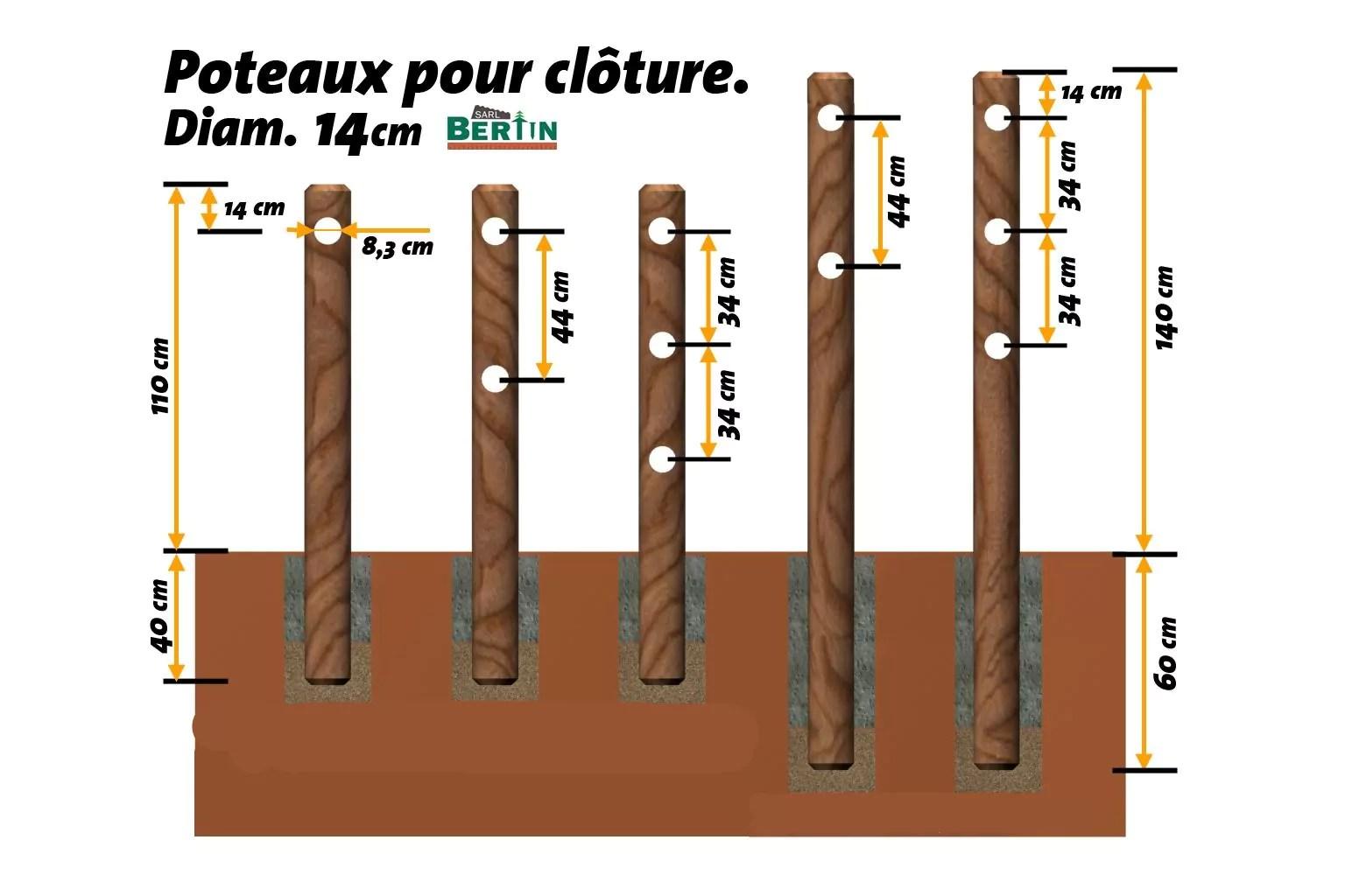 poteau de cloture en bois pas cher decoration de la maison peindre cloture en bois