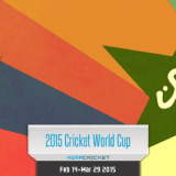 Pakistan Name Final 15 Man Squad for Cricket World Cup 2015