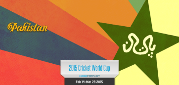 Pakistan Cricket Team World Cup Cricket 2015