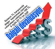 devalüasyon