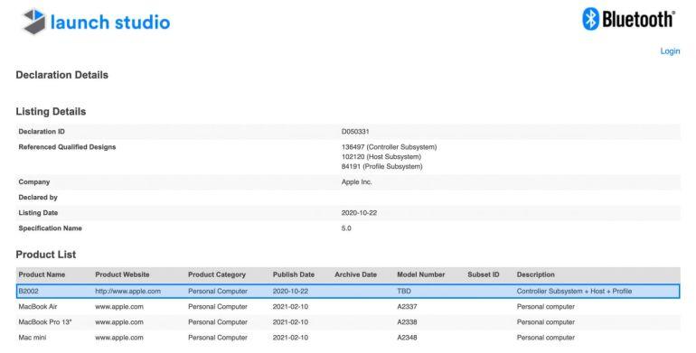 Apple driving license B2002