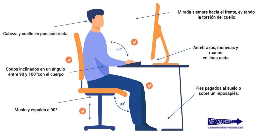 Muebles de oficina para teletrabajo