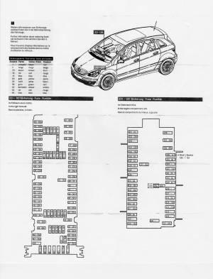 CLA 250 Fuse Information