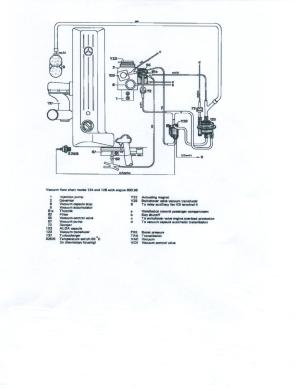 240d Vacuum Diagram | Wiring Schematic Diagram