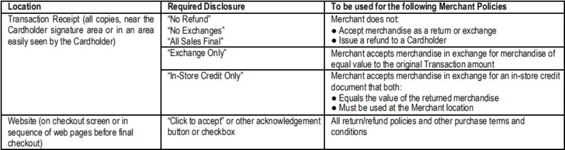 MI_Terms-and-Conditions-Table_7
