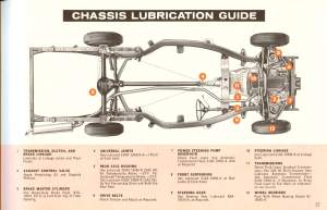 1961 Mercury Owners Manual Pg 28
