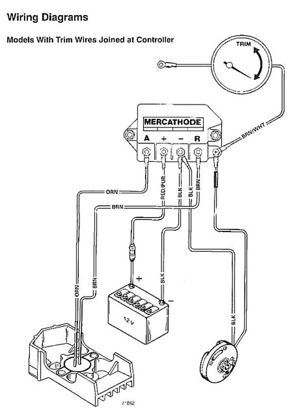 Mercruiser Trim Wiring Diagram - Roslonek.net