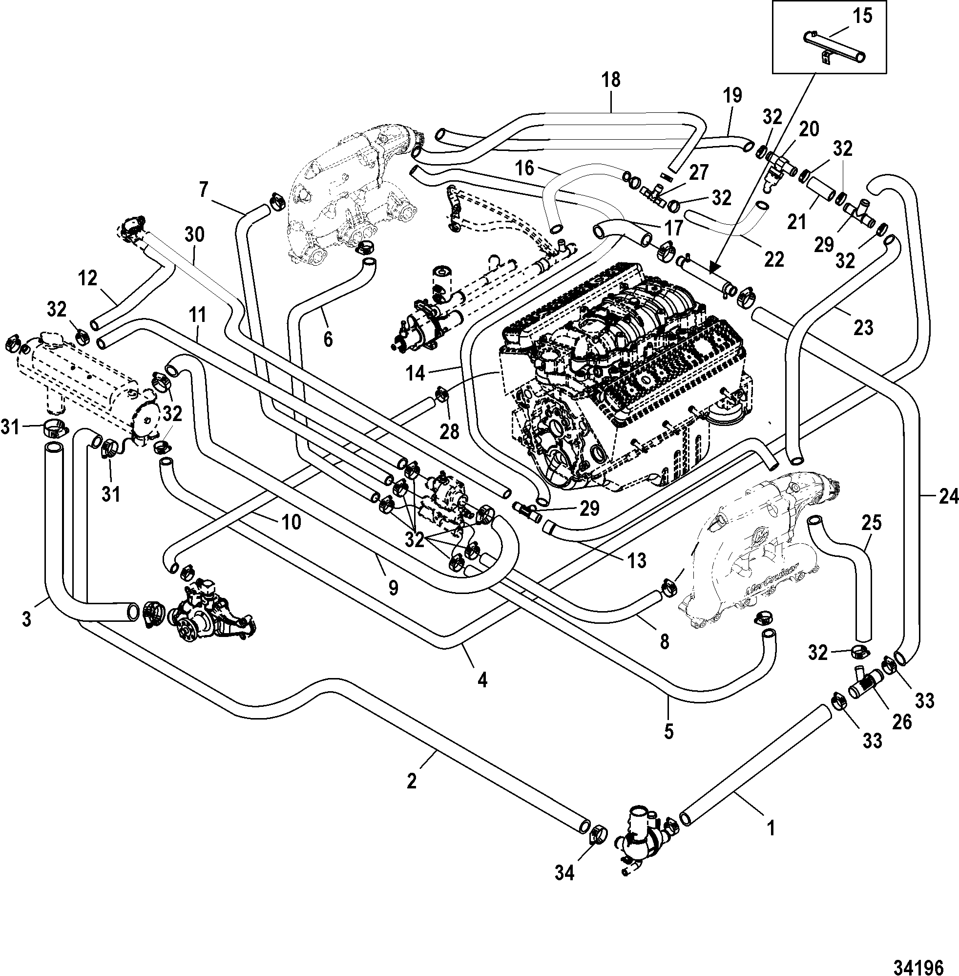 Chevy 350 Coolant Flow Diagram