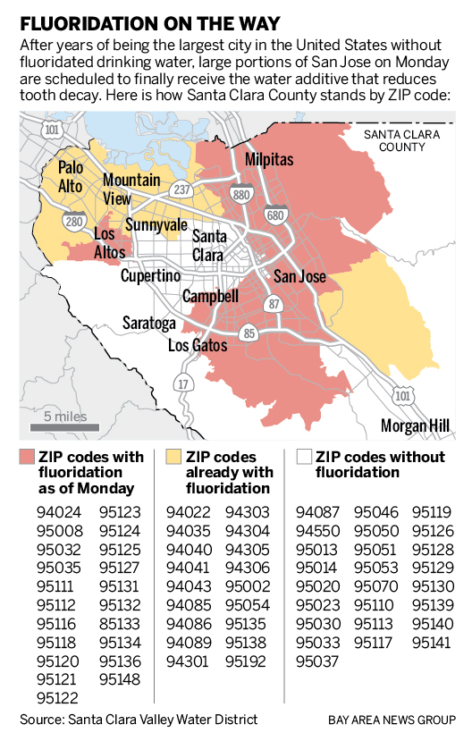San Jose Drinking Water To Receive Fluoride Years Behind Other - Sodium fluoride drinking water mapping in the us