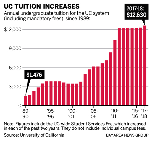 SJM-UCTUITION-0127-90