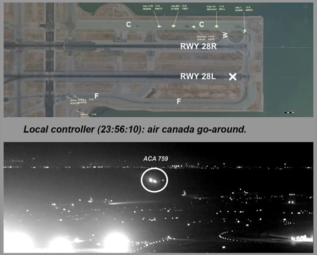 Courtesy NTSB - This composite image of both radar positions and a video still depicts the position of the Air Canada flight as the control tower commands the pilot to conduct a flyover of the airport, this after the Air Canada flight had already flown over the top of one of the United Airlines flights and the Philippine Airlines flight sitting on Taxiway C.