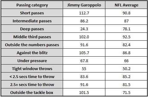Via NFL.com/@MattHarmon_BYB