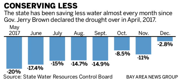 WATERUSE drought 021418