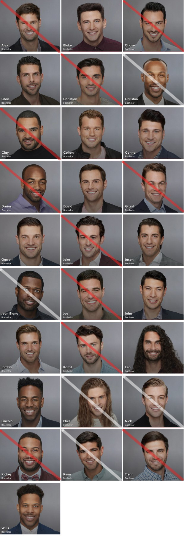 Week 4's eliminated suitors are marked in white and those from previous weeks in red.