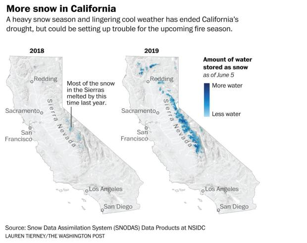Wet California winter is a boon for skiers and water supply. But it brings a threat: wildfires.