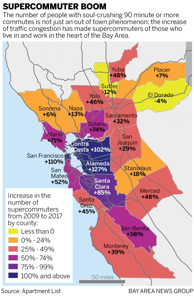 Bay Area super-commuting growing: Here's where it's the