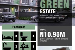 2 Bedroom Terrace Duplex (All rooms ensuite + Guest Toilet and attached BQ), Lekki @ N2Mill*
