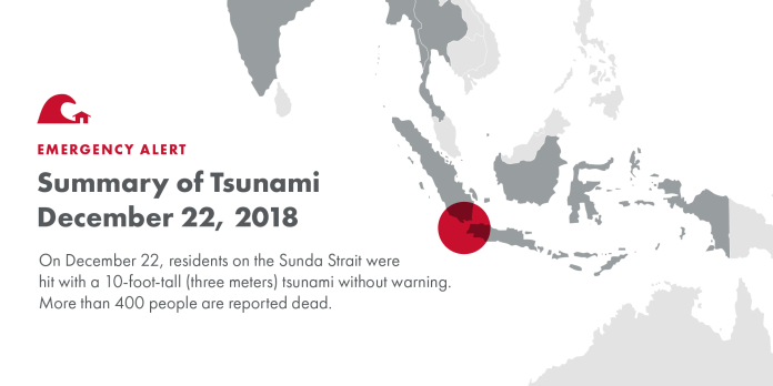 Indonesia Tsunamis Facts What To Know Mercy Corps