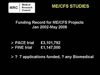 Figure 8. ME/CFS research funding