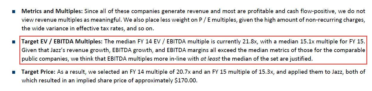 Equity Re Analyst Resume Pdf. sample velvet jobs market research ...