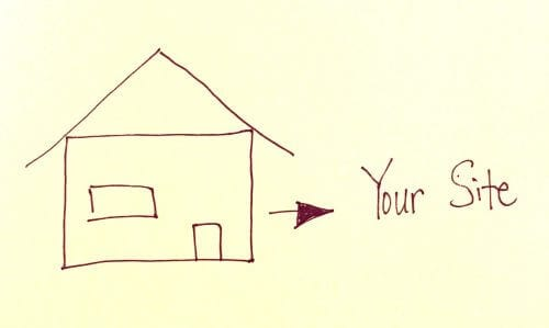 "Understanding and Setting Up Your Website Host and Domain: Image of a hand drawn simple house with an arrow pointing to script saying ""your site"""
