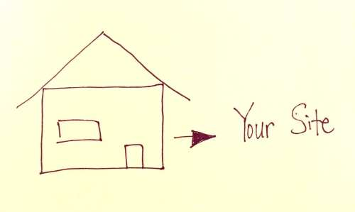 """Image of a hand drawn simple house with an arrow pointing to script saying """"your site"""""""
