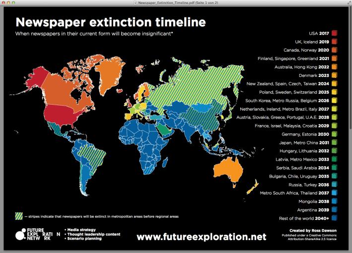Wann werden Zeitungen bedeutungslos?