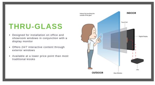 Thru-Glass