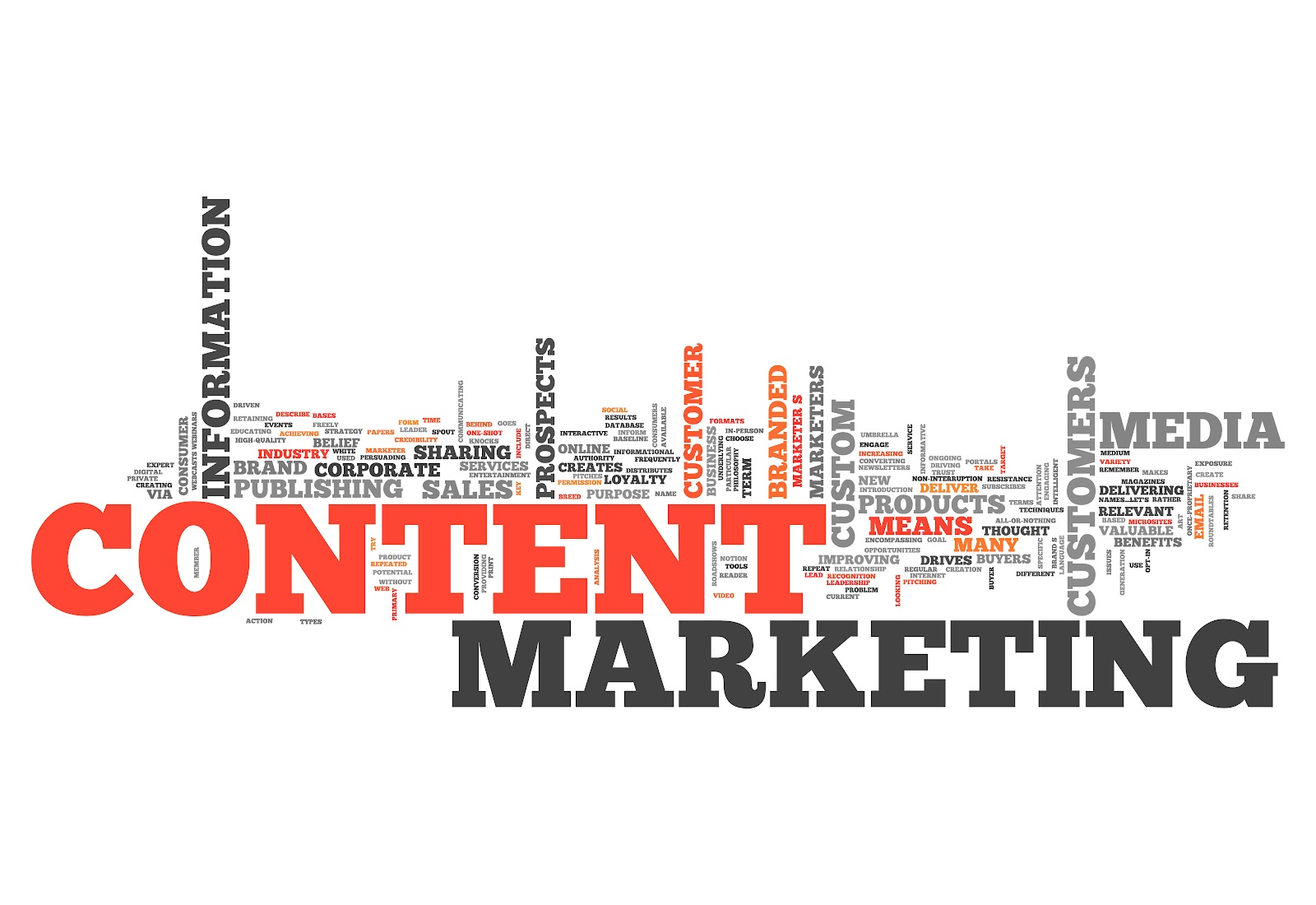 Content-Marketing-call-tracking-blog