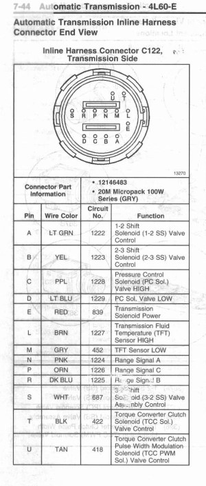 Question about 4l60e connector  LS1TECH  Camaro and Firebird Forum Discussion