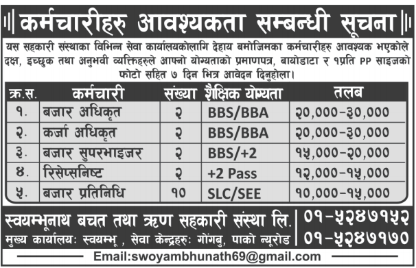 Swoyambhunath Saving and Credit Cooperative Limited, Job Opportunity