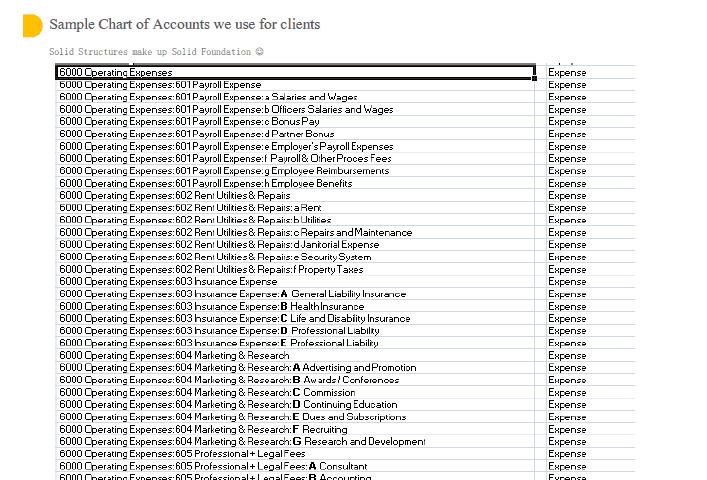 Framing up Good Chart of Accounts   Meru Accounting