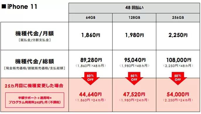 iPhone 11 ソフトバンク版価格表