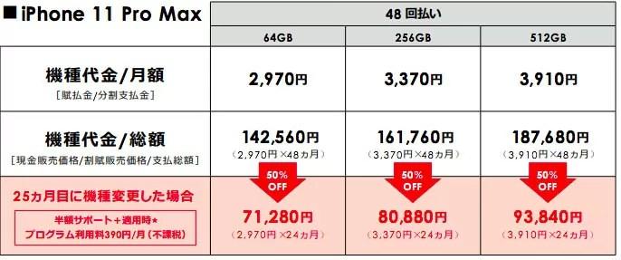 iPhone 11 Pro Max ソフトバンク版価格表