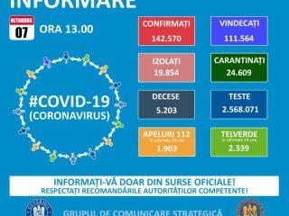 Explozie a cazurilor de COVID și un deces, în județul Sibiu. În țară, este RECORD absolut de decese provocate de Covid-19 și de pacienți în stare gravă la ATI