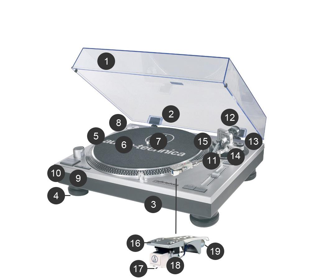 anatomie d une platine vinyle dossier