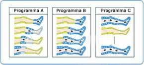 3 programmi sequenziali della pressoterapia Top Medical Premium