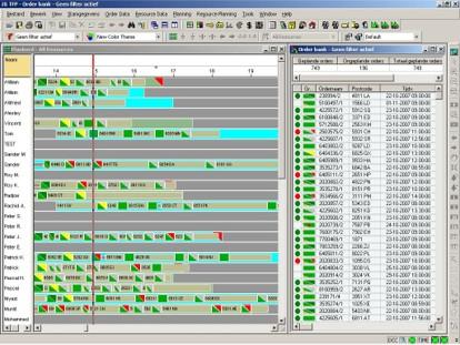 Twente Milieu: Application Screen