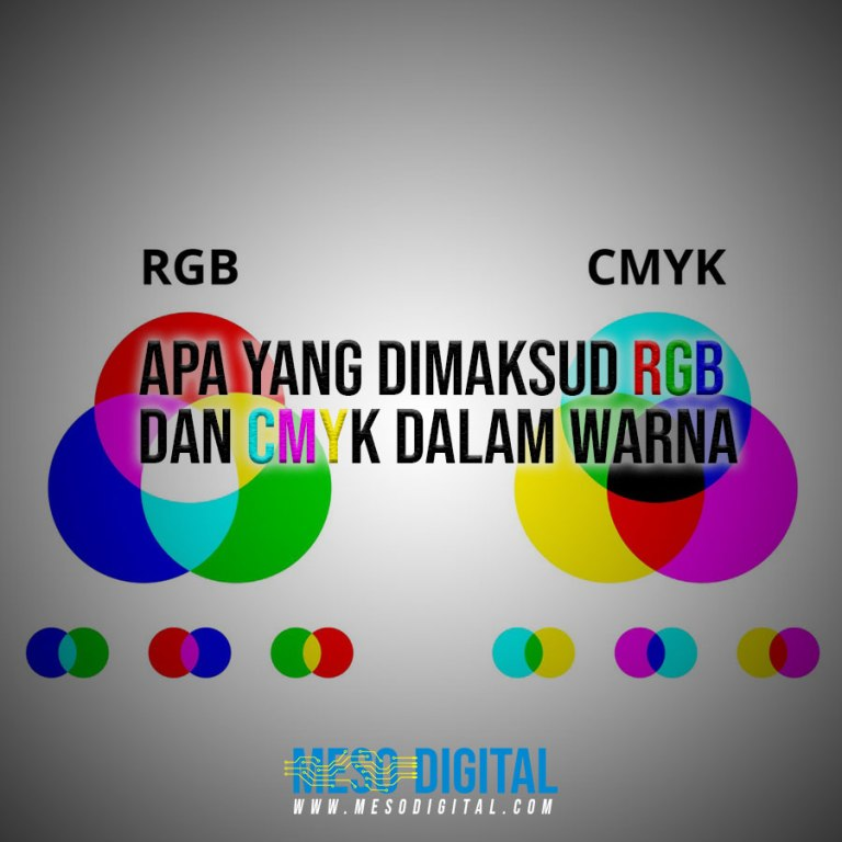 Apa yang dimaksud RGB dan CMYK dalam Warna
