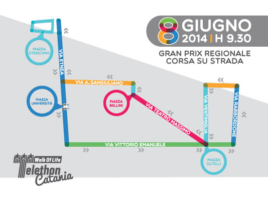 "Tutto pronto per la ""Walk of Life Catania 2014"""