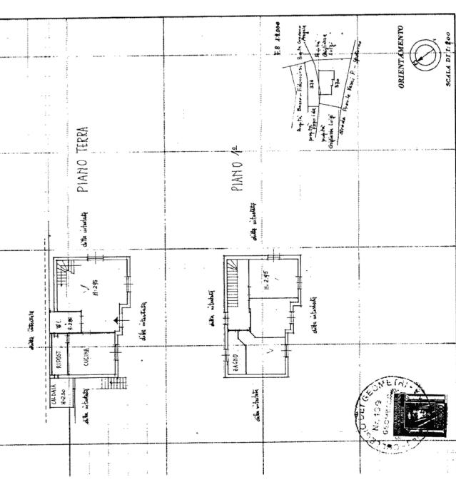 Planimetra